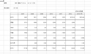 株価表フイルム